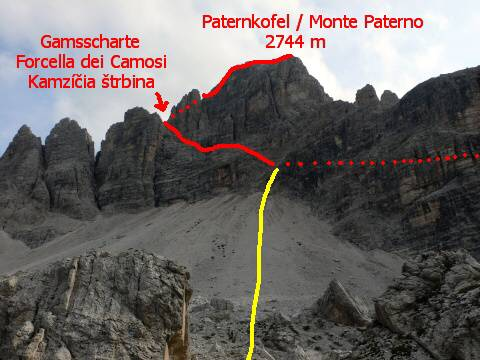 Vojnový chodník De Luca - Innerkofler
